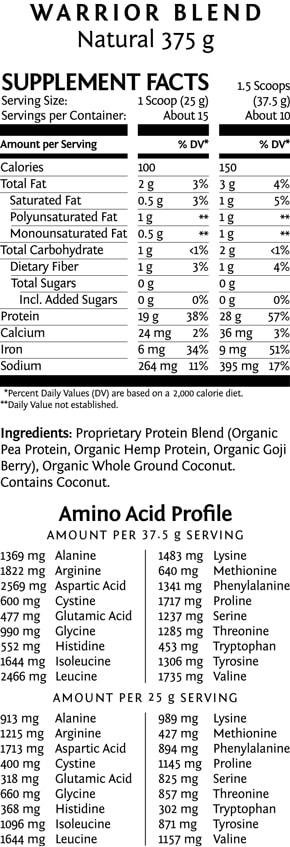Warrior Blend Natural Nutritional Information